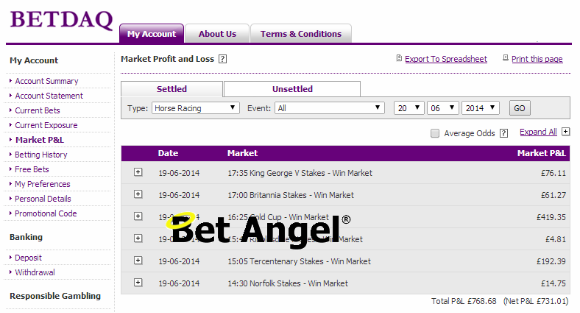 19-06-2014-Betdaq-PL-Day-Copy