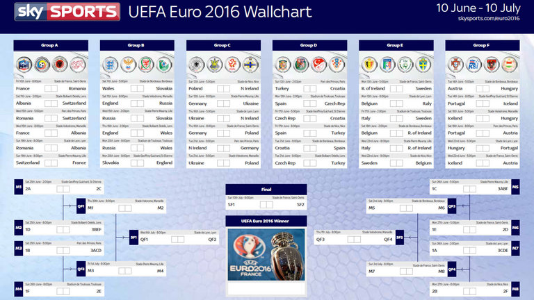 euro-2016-wallchart-sky-sports_3416907